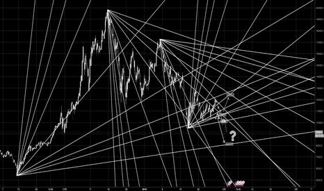 BTCUSD: BTCUSD長期アップデート 予想通り下げ、8000ドルまで真空を落下中
