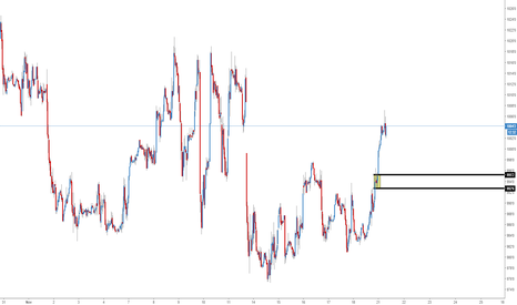 S1!: Possible long on soybean futures