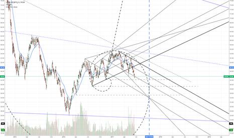 USOIL: Crude Oil Fibonacci