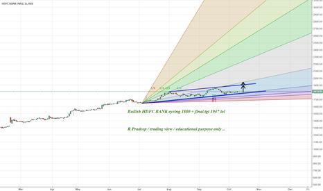 HDFCBANK: Bullish HDFC BANK eyeing 1880 + final tgt 1947 lol
