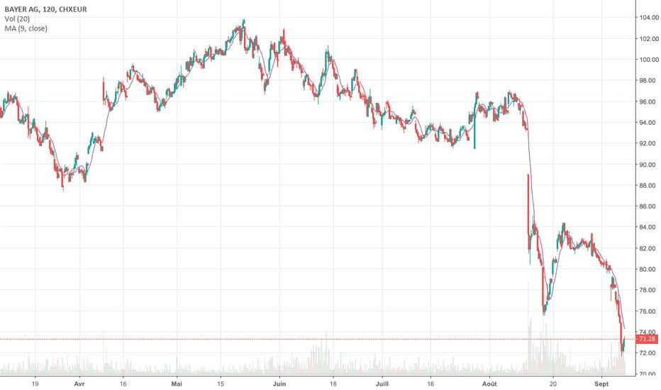 BAYND: Bayer baille et s'endort. Le réveil pour bientôt?