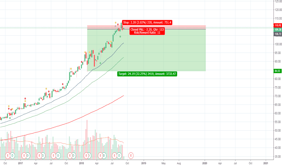MSFT: what you expect ? for next ten year