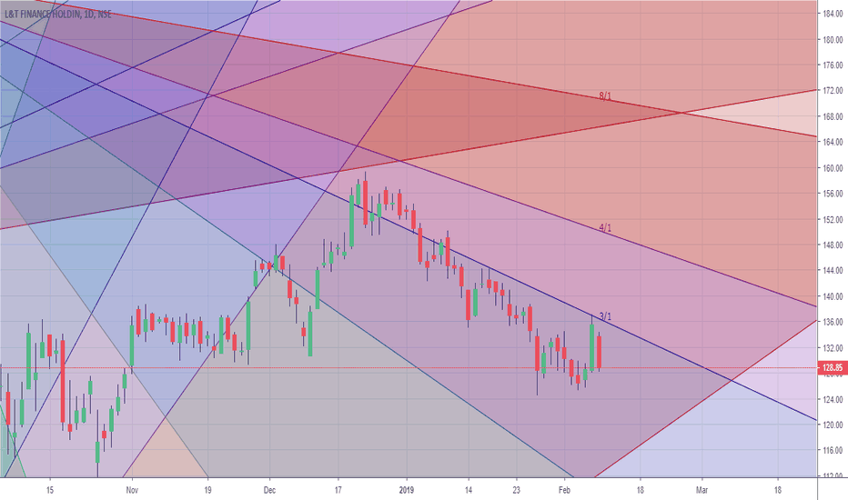 L_TFH: In consolidation