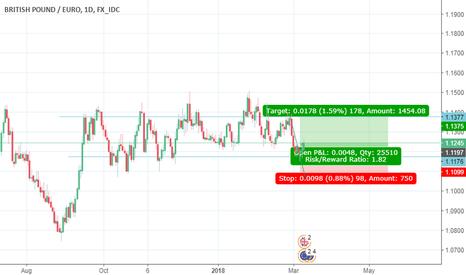GBPEUR: Long GBP EUR