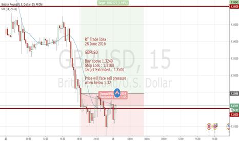 GBPUSD: GBPUSD (Potential Buy)