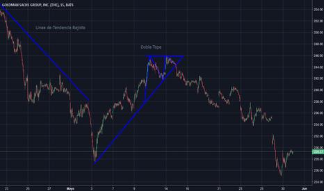 GS: Doble Tope (Patrón de Reversión)