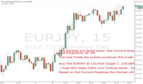 EURJPY:  Buy The EURJPY @ 132.834 Target 1: 132.884