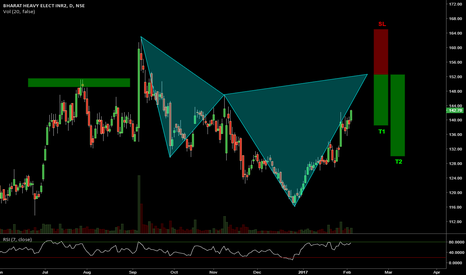 BHEL: Bearish Harmonic on BHEL