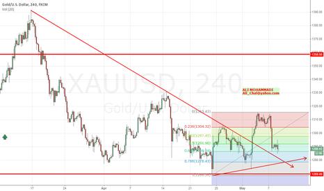 XAUUSD: X Point in Gold.H4