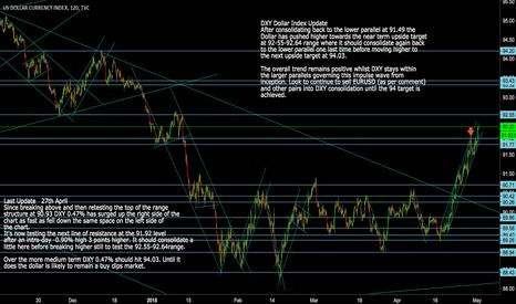 DXY: DXY: Dollar Index Update - Still Bullish to 94