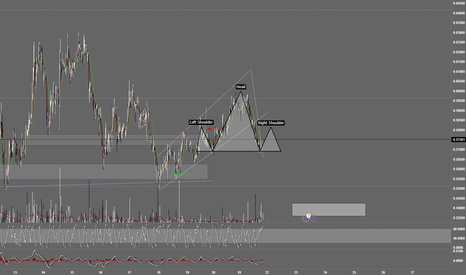 XRPEUR: xrp/eur just trying
