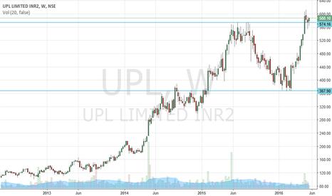UPL: UPL- weekly