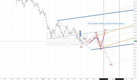 DBK: Deutcshe Bank Long18 & short04.