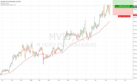 MVID: М.Видео, ставка на потреб сектор