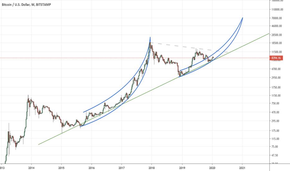 bitcoin trader xfx 0 1 btc eurais