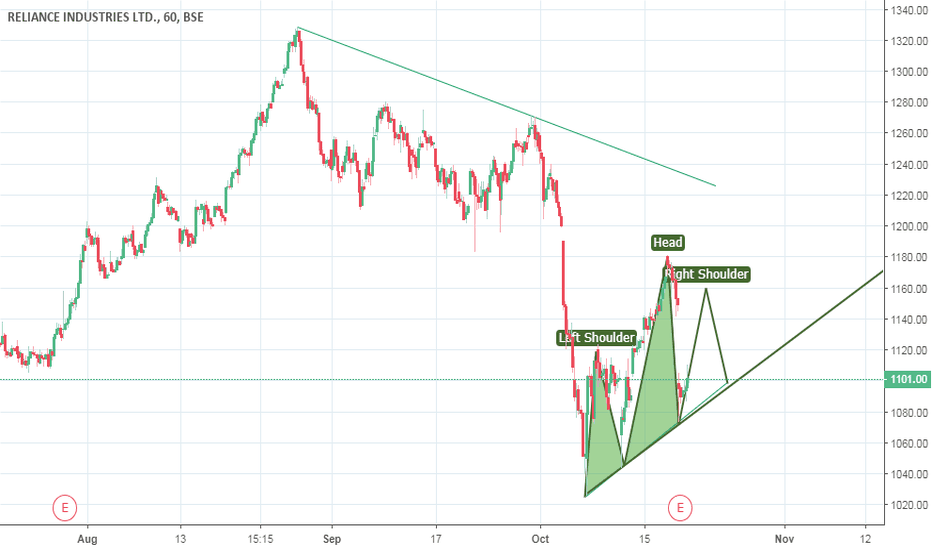 RELIANCE: Reliance Potential H&S