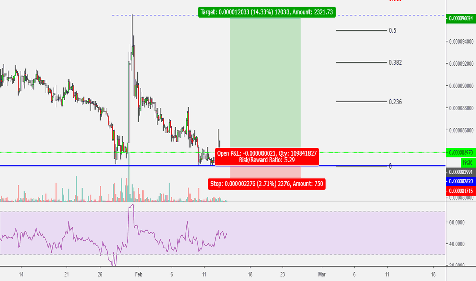 XRPBTC: $XRPBTC - Ripple about to make some WAVES!