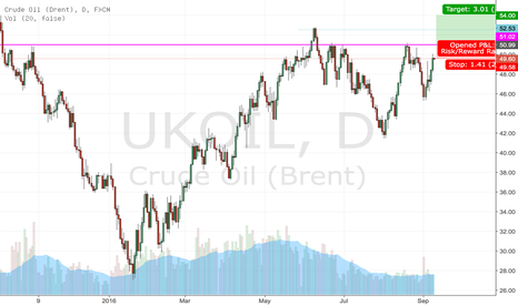 UKOIL: uk oil - ess