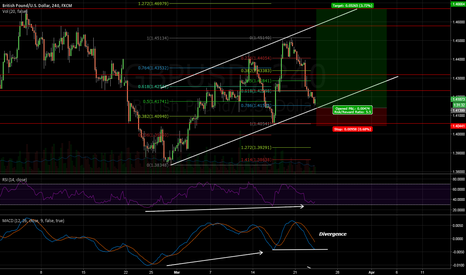 GBPUSD: GU long with trendchannel and 78,6% - Atleast 1:5 RR (wide SL)