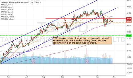 TSM: TSM - Upward channel breakdown, short from $29.46 to $27.43