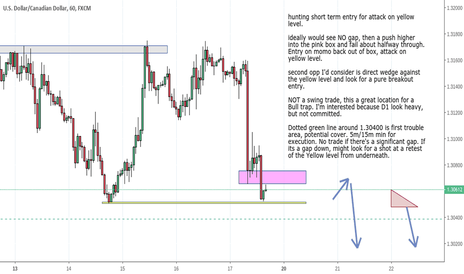 USDCAD: Trade idea: USDCAD breakdown with aggressive covers