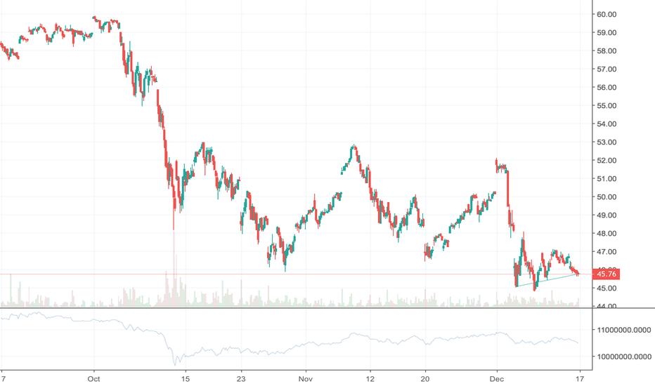 20e0e4c14eb7 SVXY Stock Price and Chart — AMEX SVXY — TradingView