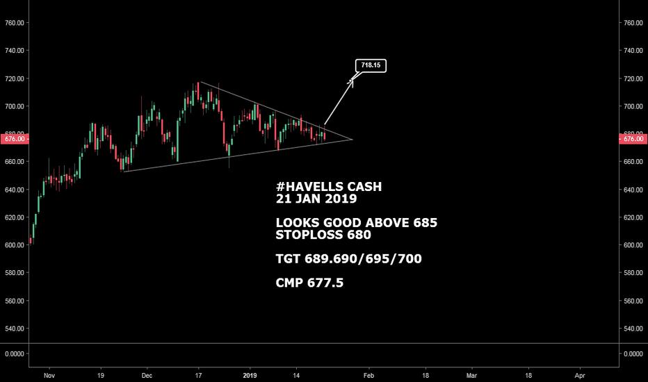 HAVELLS: #HAVELLS CASH : LOOKS GOOD ABOVE 685