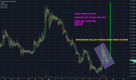FUNBTC: FUNFAIR (FUN) BURN 55% SELL ZONES