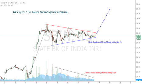 SBIN: SBI : Biased towards upside breakout