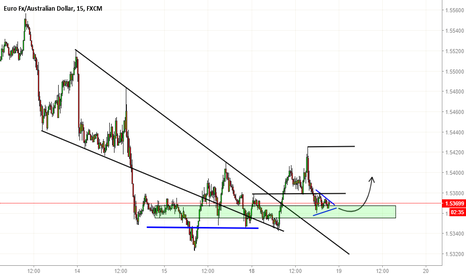 EURAUD: Buy opportunity