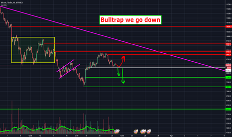 BTCUSD: Bitcoin - $9000 OR $7200 !? Here's HOW..