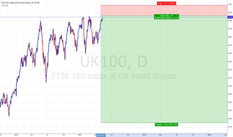 UK100: FTSE100