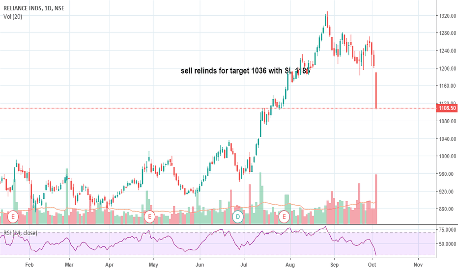 RELIANCE: RELINDS Short side