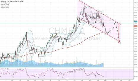 CHMF: Северсталь, продажа с текущих.