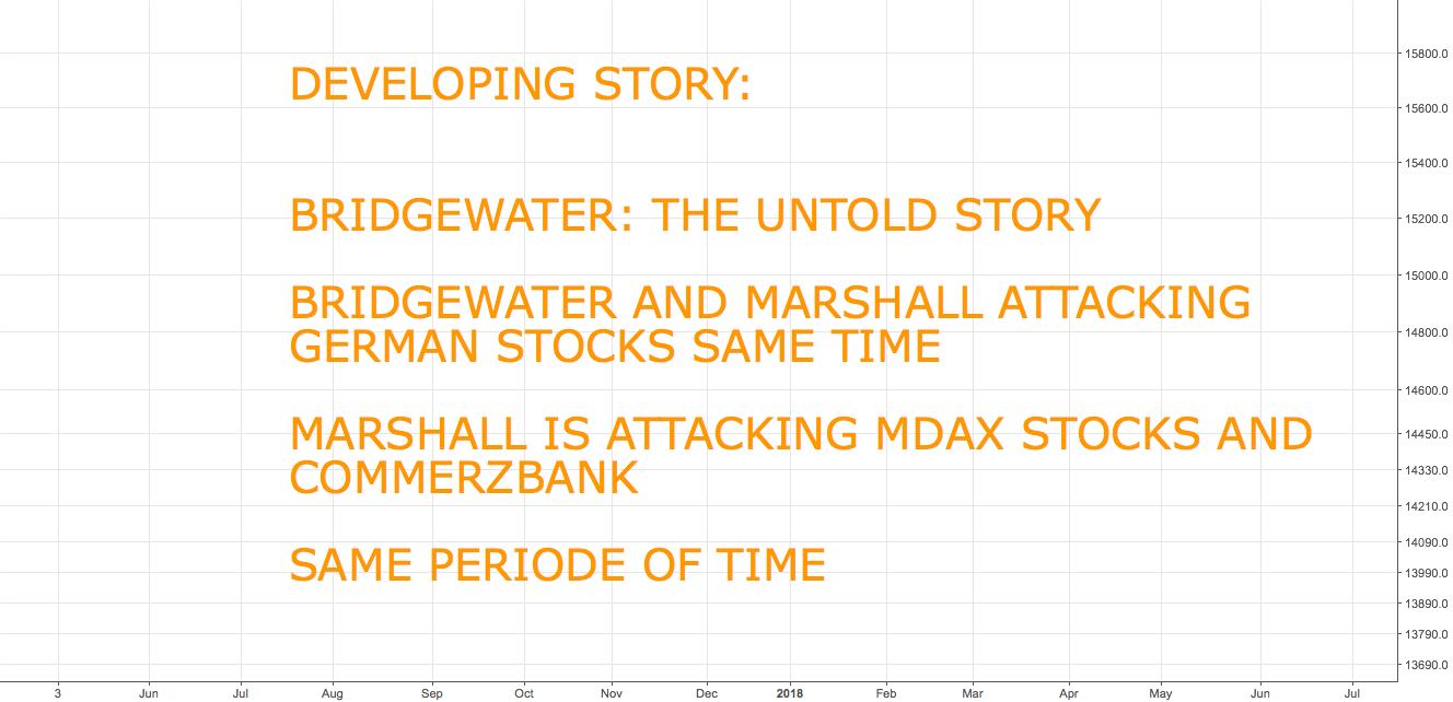 MARSHALL AND BRIDGEWATER ATTACKING GERMAN STOCKMARKET SAME TIME