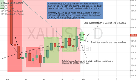 XAUUSD: Buy setup with entry and stop levels