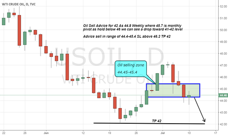 USOIL: usoil Short Advice its not holding above level a drop 41-42 near