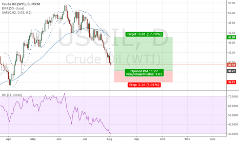 USOIL: Buy Crude for Bumper profits