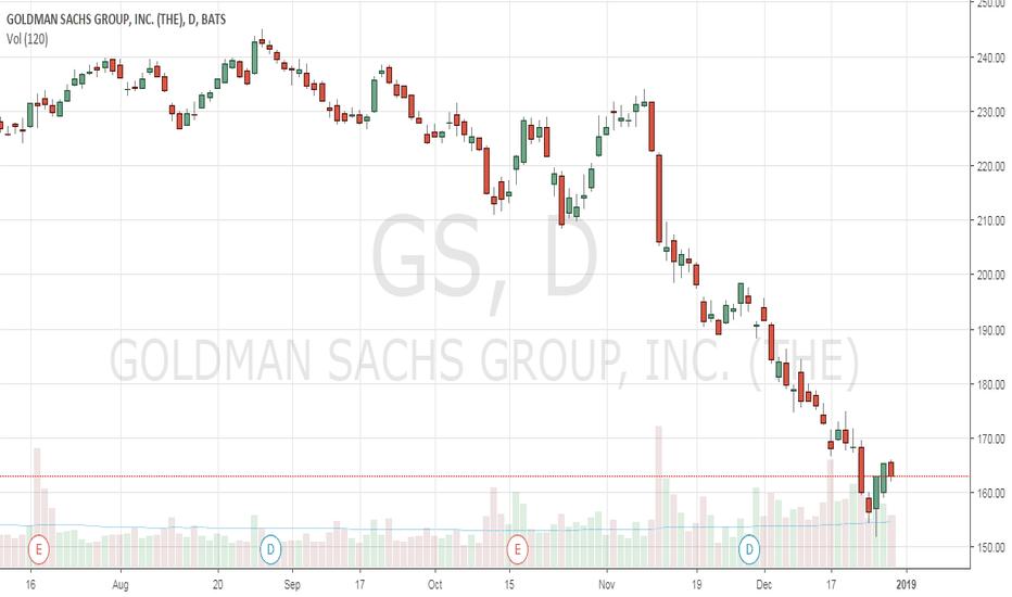 GS: GS for Short (momentum weakening)