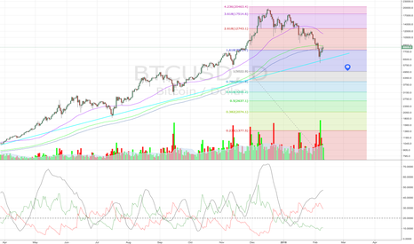 BTCUSD: Systemic Risks of Rampant Price Manipulation in Crypto Markets