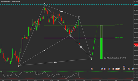 AUDUSD: Bullish Bat Pattern Formation @ 0.7592