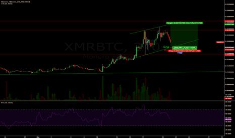 XMRBTC: smal lost