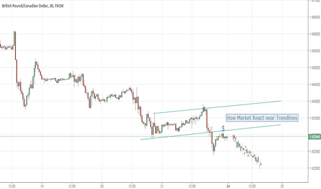 GBPCAD: GBPCAD Short Maybe ! Maybe Not