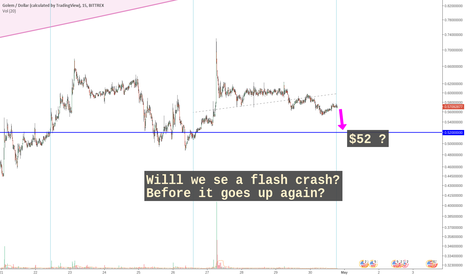 GNTUSD: GNT - flash crash before it goes up again?