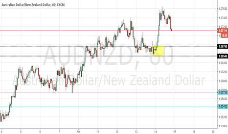 AUDNZD: Potential long AUDNZD