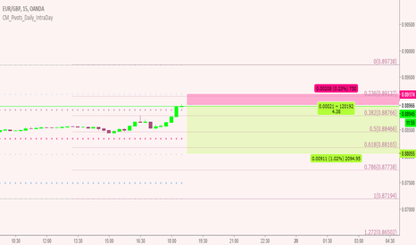 EURGBP: Euro fall out