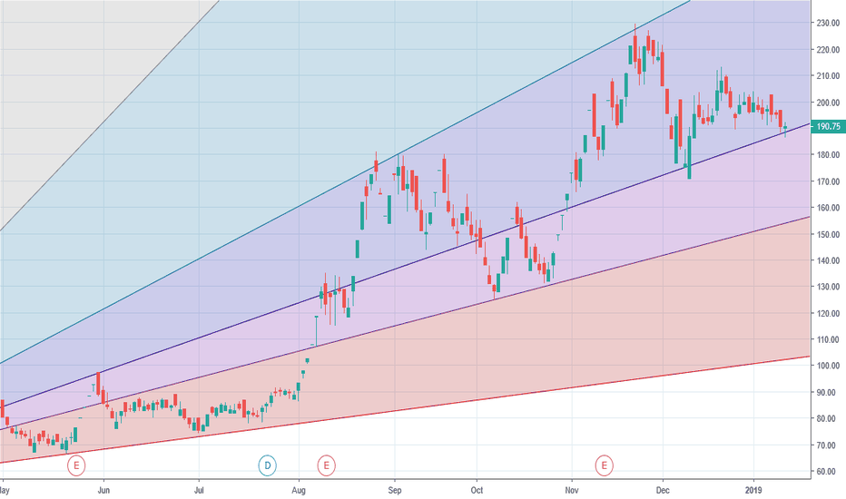 BIRLACABLE: sweet, very sweet spot to enter!