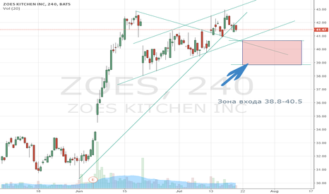 ZOES: Channel Up
