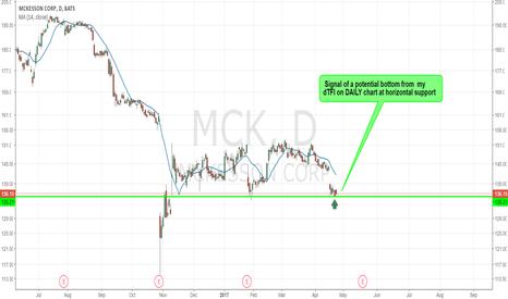 MCK: MCK - POTENTIAL BOTTOM