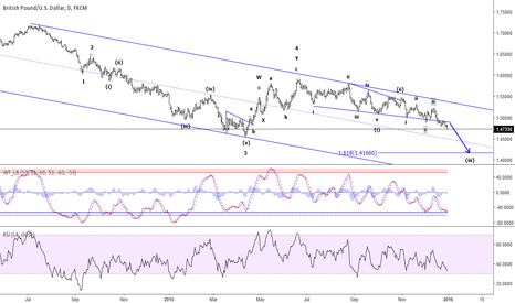 GBPUSD: GBP/USD - Downside acceleration expected